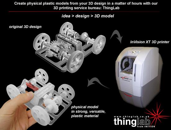 3d printing เครื่องพิมพสามมิติ