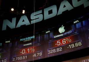 ราคา หุ้น apple stock AAPL share