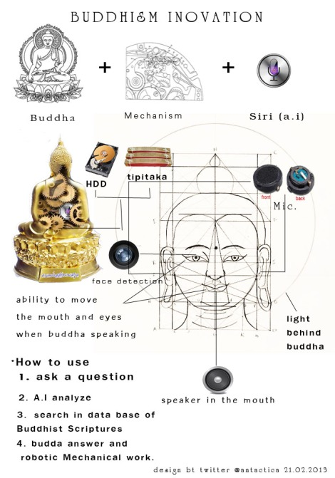 A.I ,พุทธนวัตกรรม,iBuddha,robotic,SIRI, Talk with Buddha